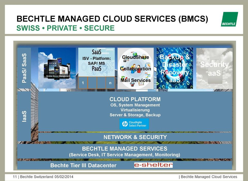 Management Virtualisierung Server & Storage, Backup NETWORK & SECURITY BECHTLE MANAGED SERVICES (Service Desk,