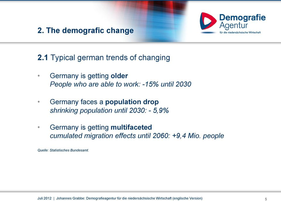 Germany faces a population drop shrinking population until 2030: - 5,9% Germany is getting multifaceted