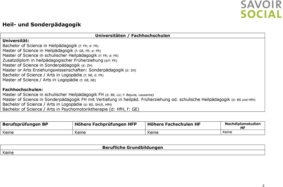 Arts in Logopädie (f: NE, d: FR) Master of Science / Arts in Logopädie (f: GE, NE) Master of Science in schulischer Heilpädagogik FH (d: BE, LU; f: Bejune, Lausanne) Master of Science in