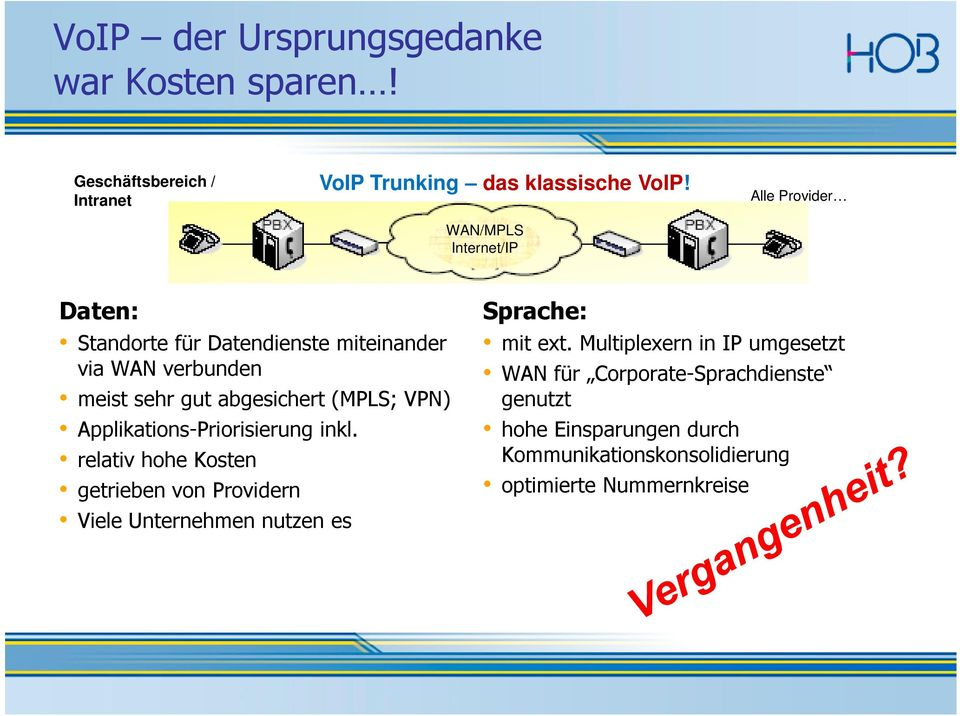 (MPLS; VPN) Applikations-Priorisierung inkl.