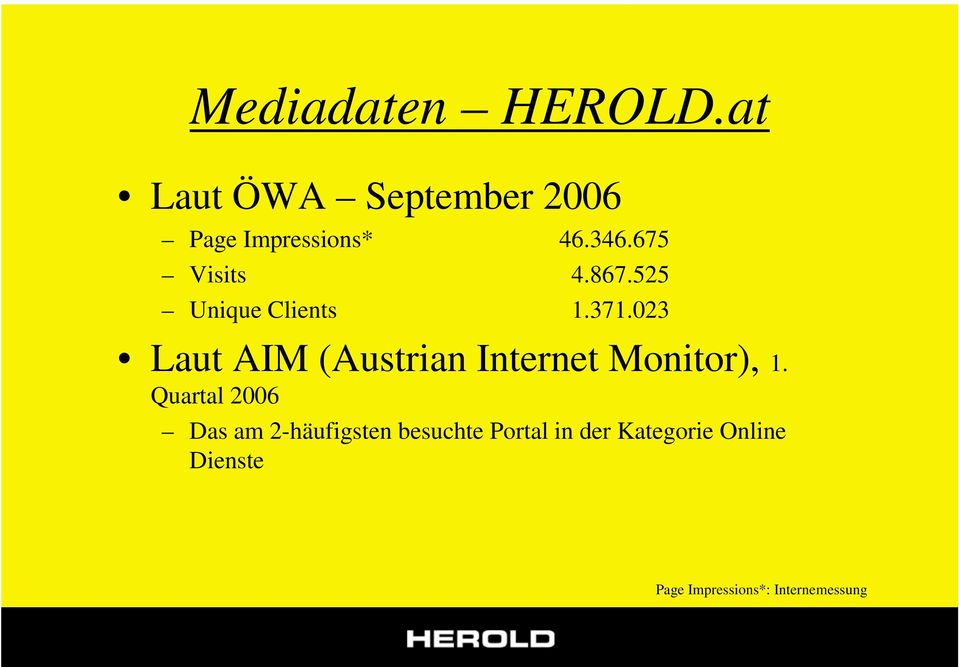 023 Laut AIM (Austrian Internet Monitor), 1.