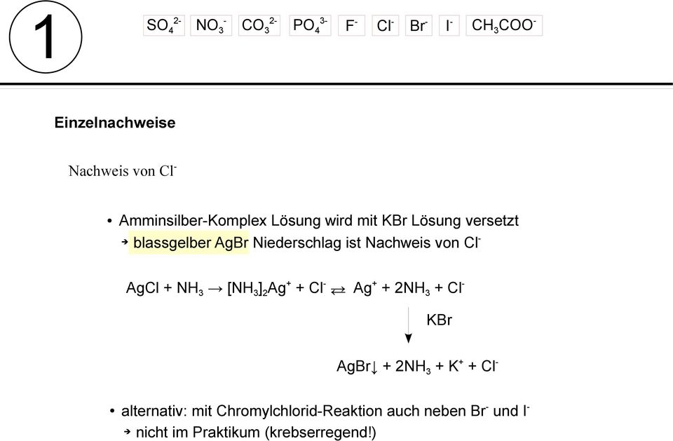 [NH 3 ] 2 Ag + + Cl Ag + + 2NH 3 + Cl KBr AgBr + 2NH 3 + K + + Cl alternativ: