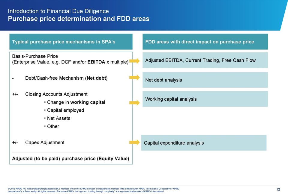 DCF and/or EBITDA x multiple) Adjusted EBITDA, Current Trading, Free Cash Flow - Debt/Cash-free Mechanism (Net debt) Net debt analysis +/-