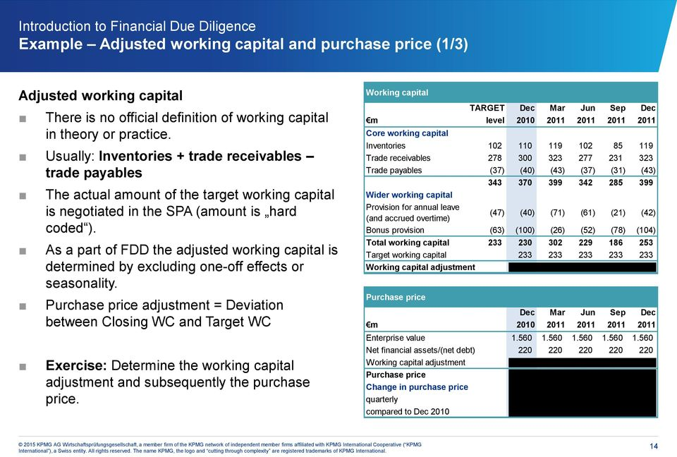 As a part of FDD the adjusted working capital is determined by excluding one-off effects or seasonality.