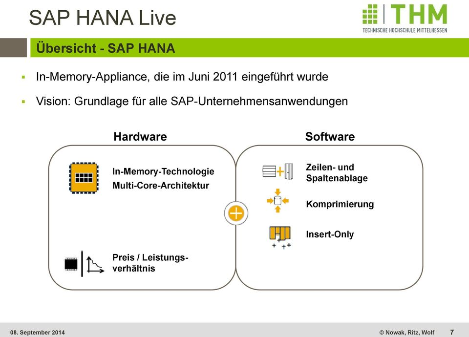 Hardware Software In-Memory-Technologie Multi-Core-Architektur Zeilen- und