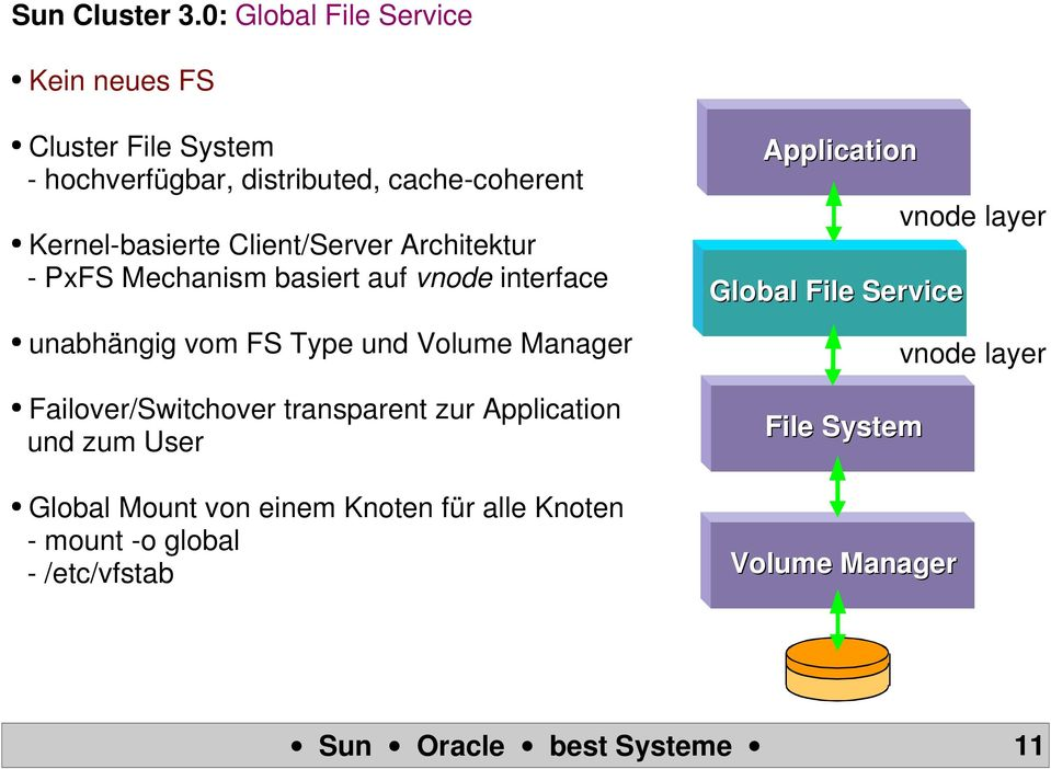 Client/Server Architektur - PxFS Mechanism basiert auf vnode interface unabhängig vom FS Type und Volume Manager