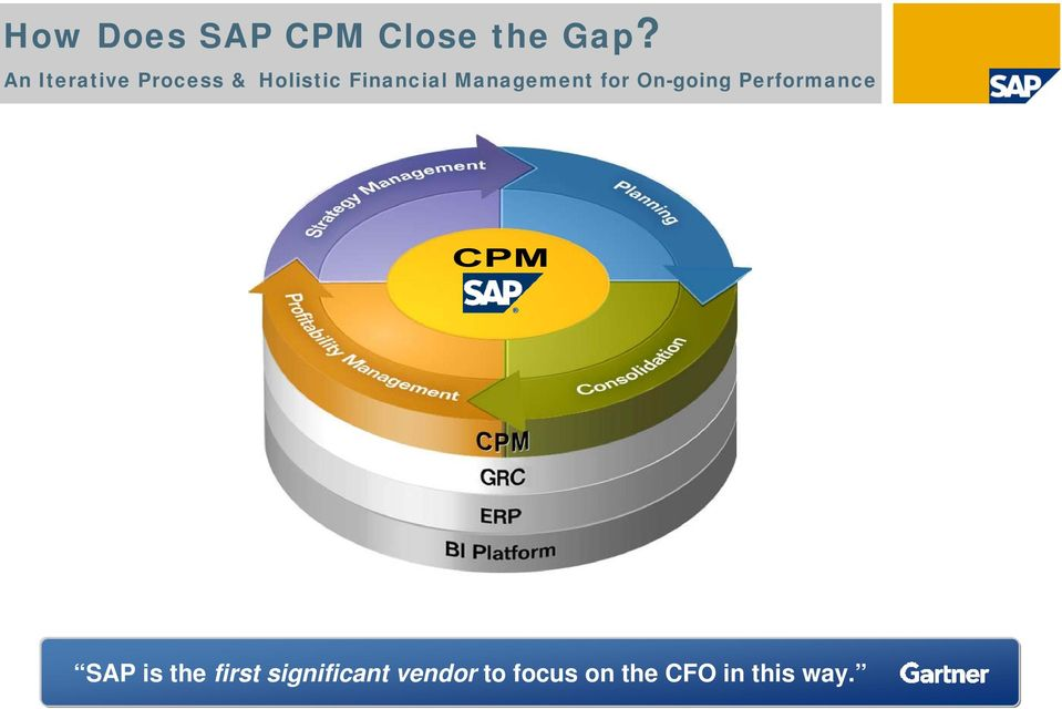 Management for On-going Performance SAP is