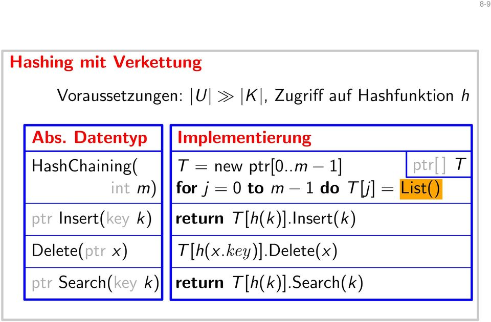 .m 1] ptr[ ] T int m) for j = 0 to m 1 do T [j] = List() return T [h(k)].