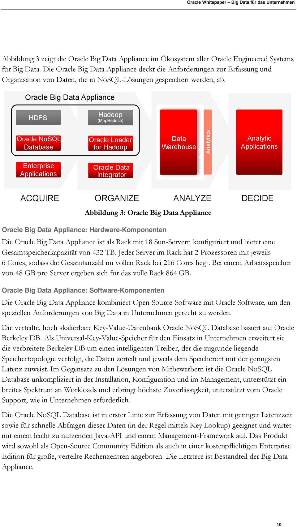 Oracle Big Data Appliance HDFS Hadoop (MapReduce) Oracle NoSQL Database Oracle Loader for Hadoop Data Warehouse In-Database Analytics Analytic Applications Enterprise Applications Oracle Data