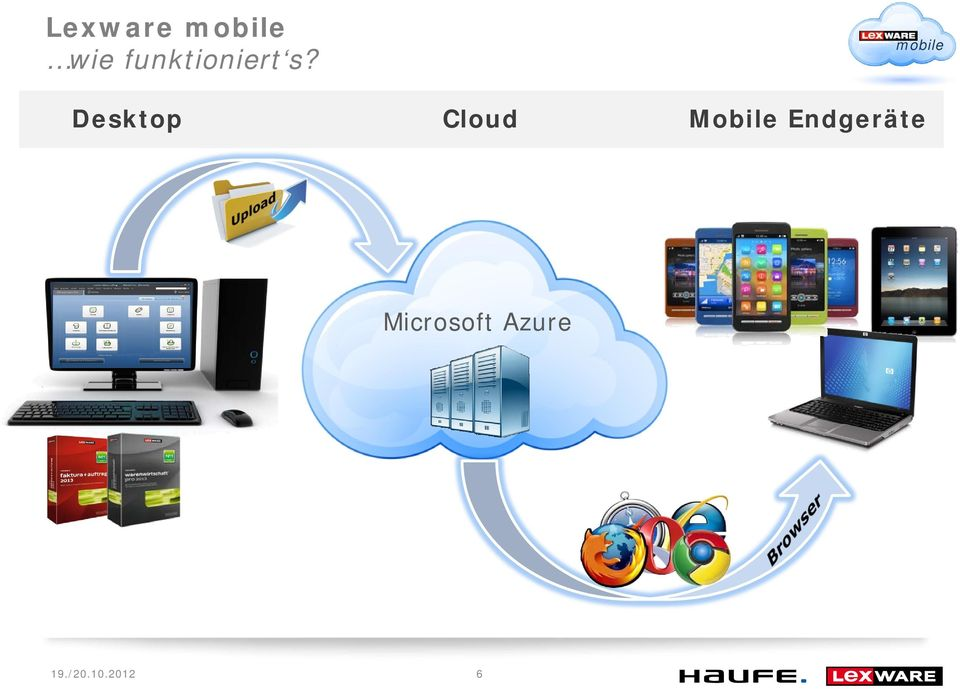 mobile Desktop Cloud