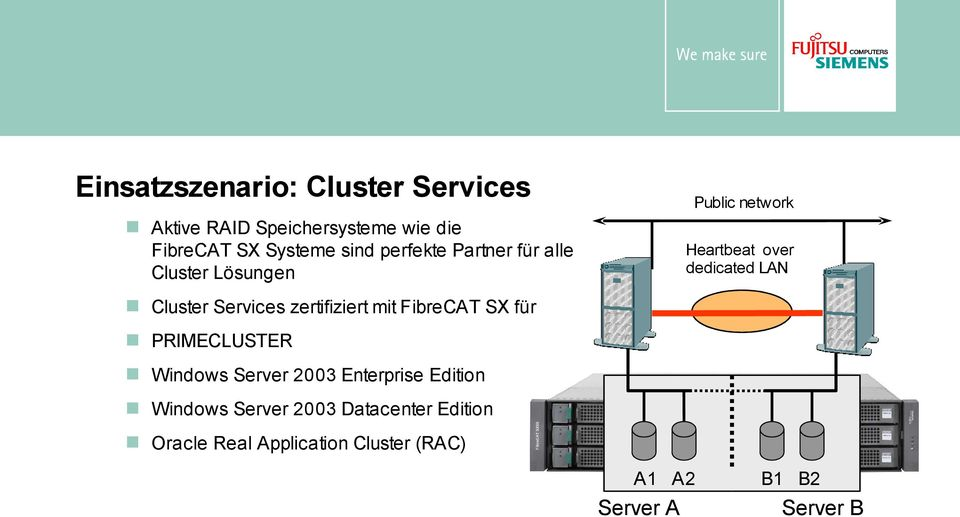 Services zertifiziert mit FibreCAT SX für PRIMECLUSTER Windows Server 2003 Enterprise Edition