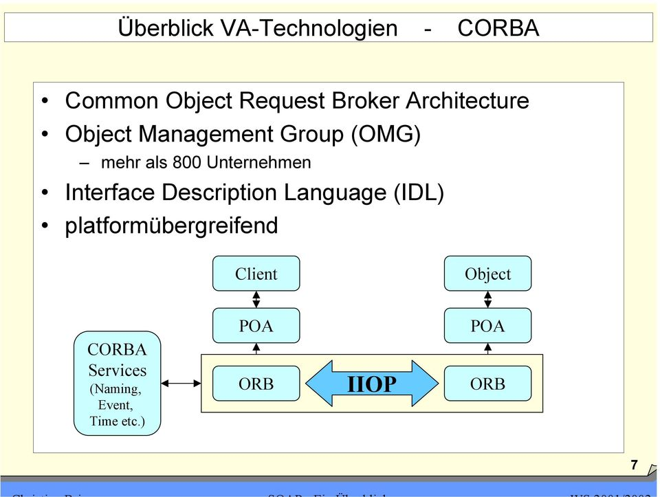 Unternehmen Interface Description Language (IDL)