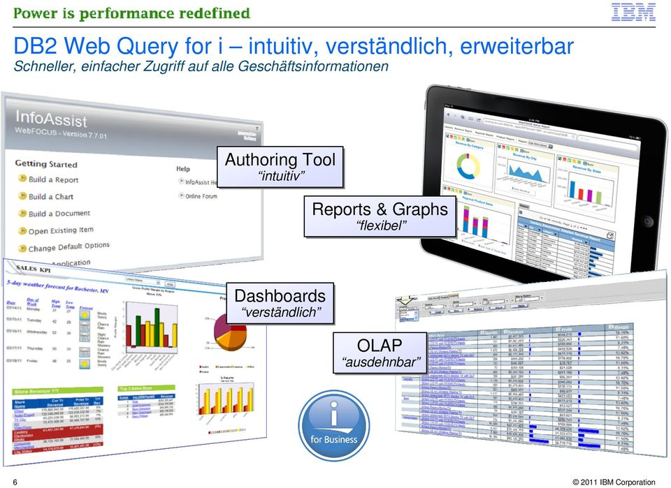 Tool intuitiv intuitiv Reports Reports & & Graphs Graphs flexibel flexibel