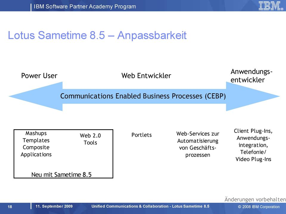 Enabled Business Processes (CEBP) Mashups Templates Composite Applications Web
