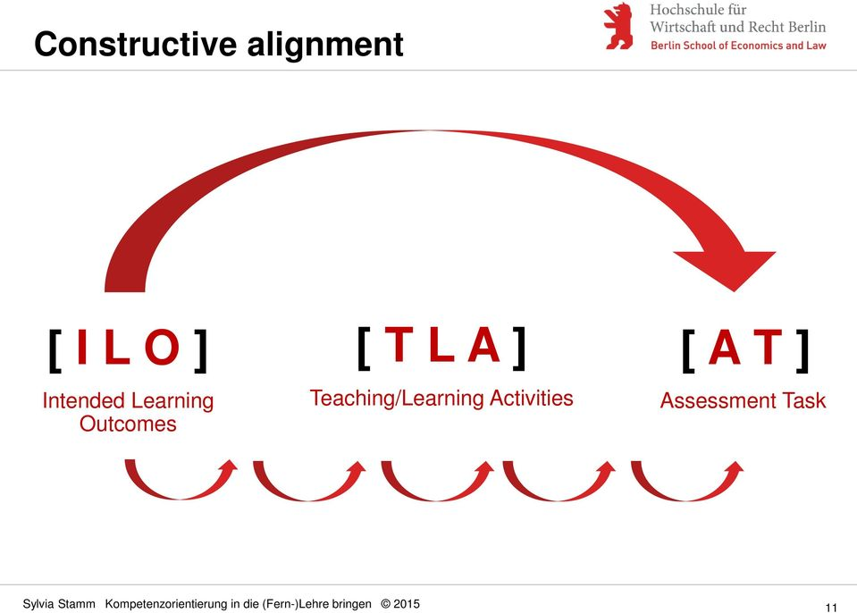 T L A ] Teaching/Learning