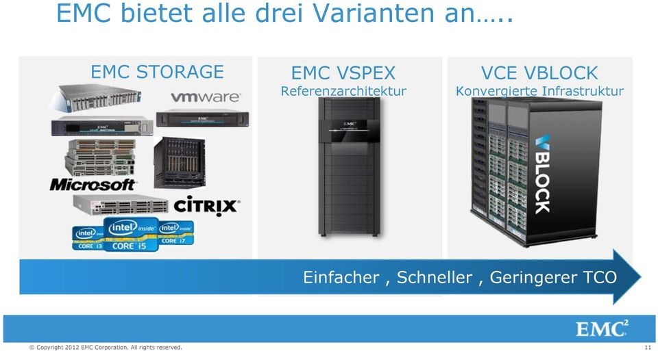 Referenzarchitektur VCE VBLOCK