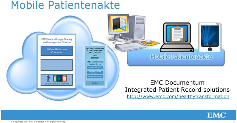 Patient Record solutions