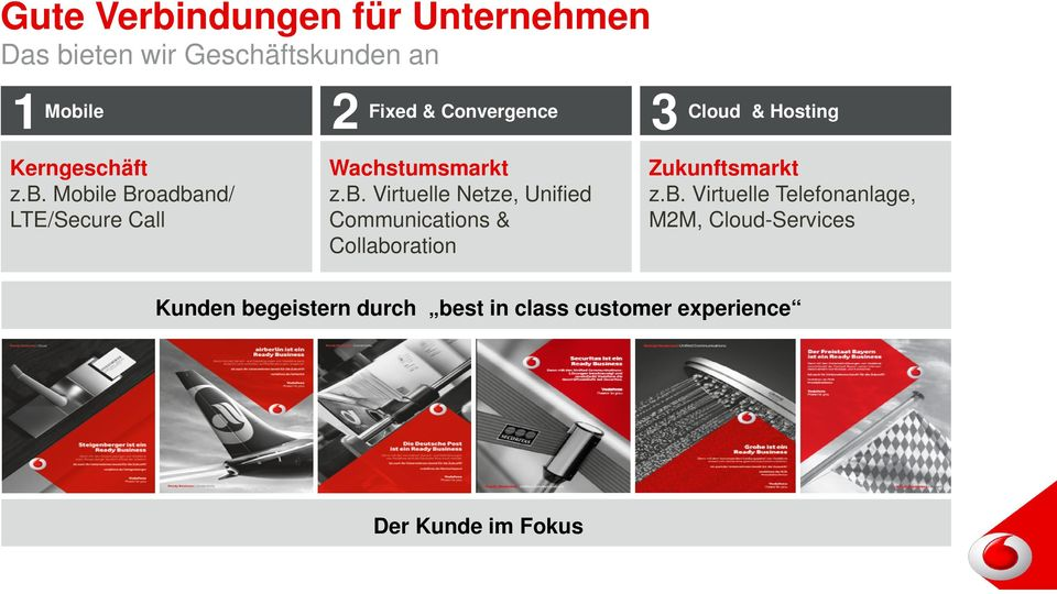 b. Virtuelle Netze, Unified Communications & Collaboration Zukunftsmarkt z.b. Virtuelle