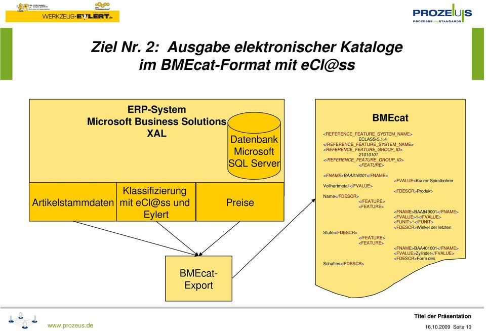 Eylert BMEcat- Export Preise BMEcat <REFERENCE_FEATURE_SYSTEM_NAME> ECLASS-5.1.