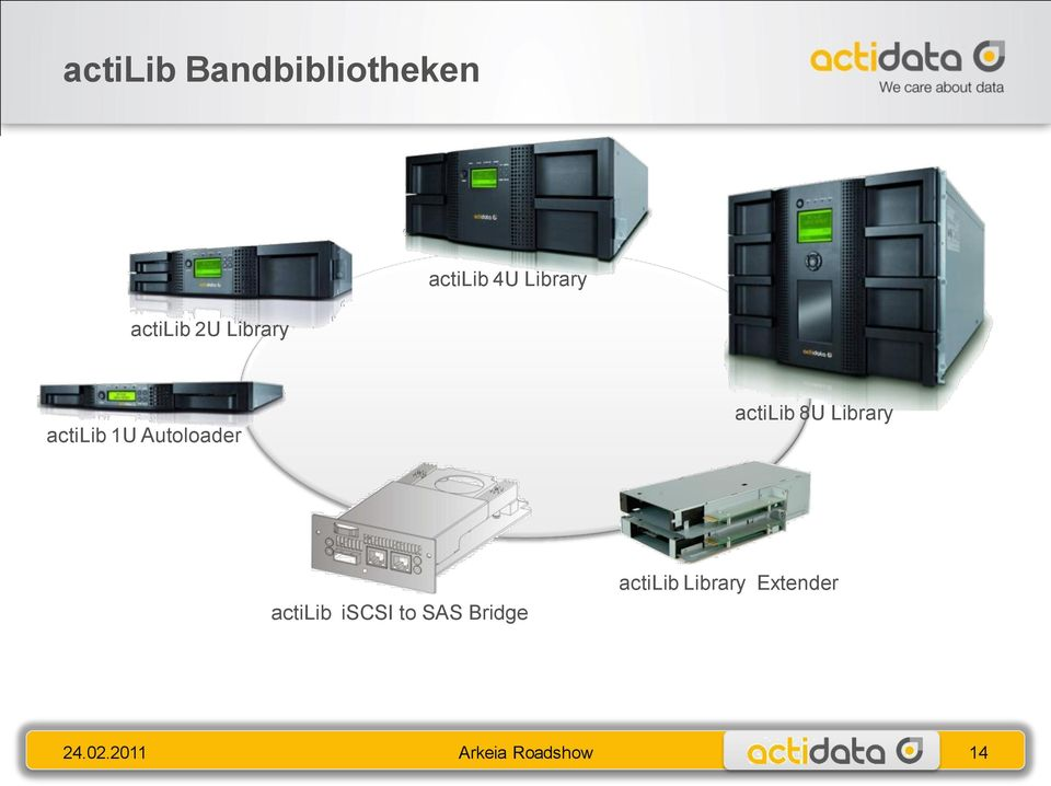 actilib 8U Library actilib iscsi to SAS Bridge