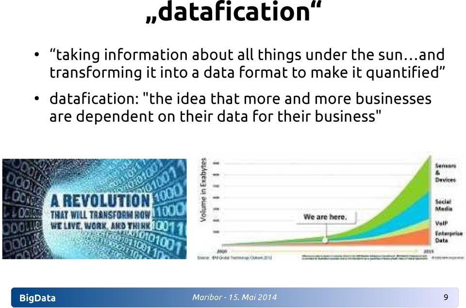 "datafication: ""the idea that more and more businesses are"