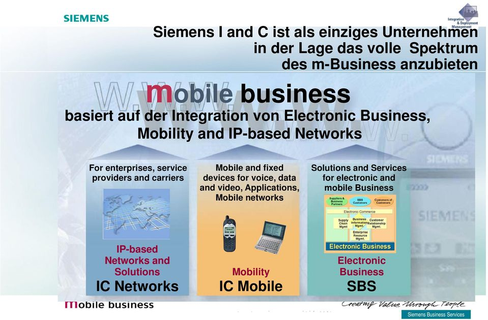 carriers Mobile and fixed devices for voice, data and video, Applications, Mobile networks Solutions and Services for