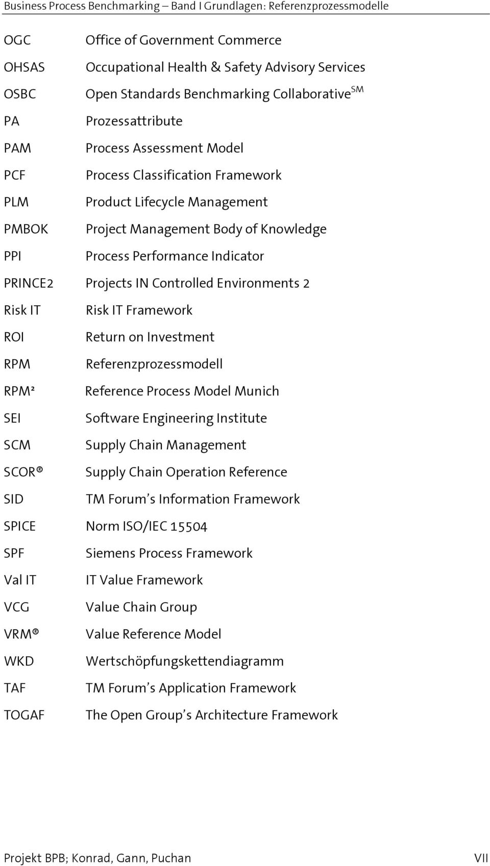 RPM² SEI SCM SCOR SID Risk IT Framework Return on Investment Referenzprozessmodell Reference Process Model Munich Software Engineering Institute Supply Chain Management Supply Chain Operation