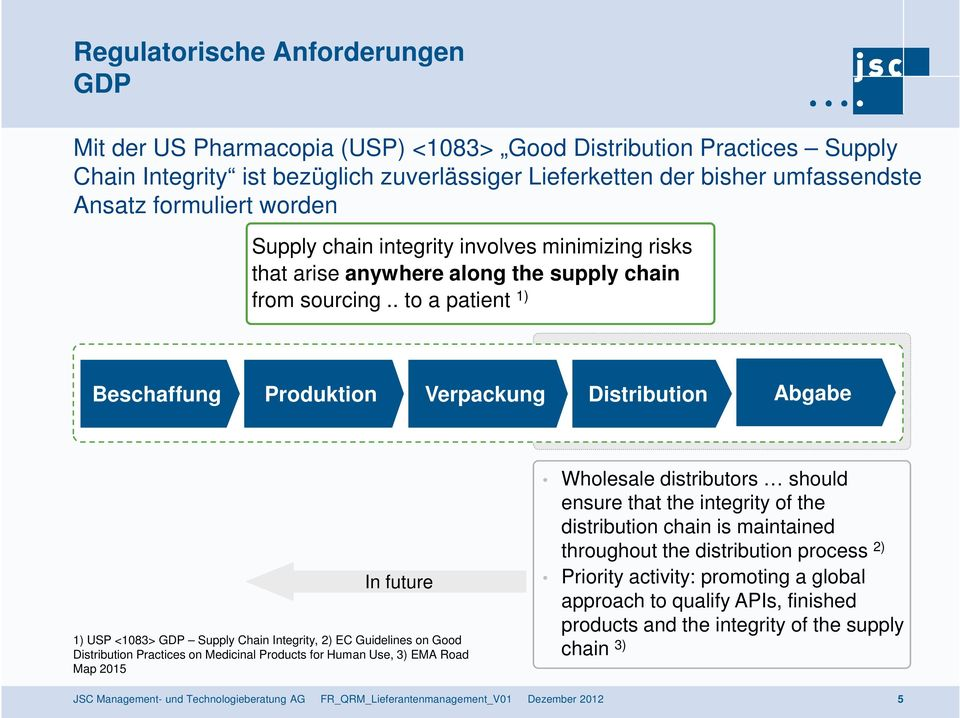 . to a patient 1) Beschaffung Produktion Verpackung Distribution Abgabe In future 1) USP <1083> GDP Supply Chain Integrity, 2) EC Guidelines on Good Distribution Practices on Medicinal Products for