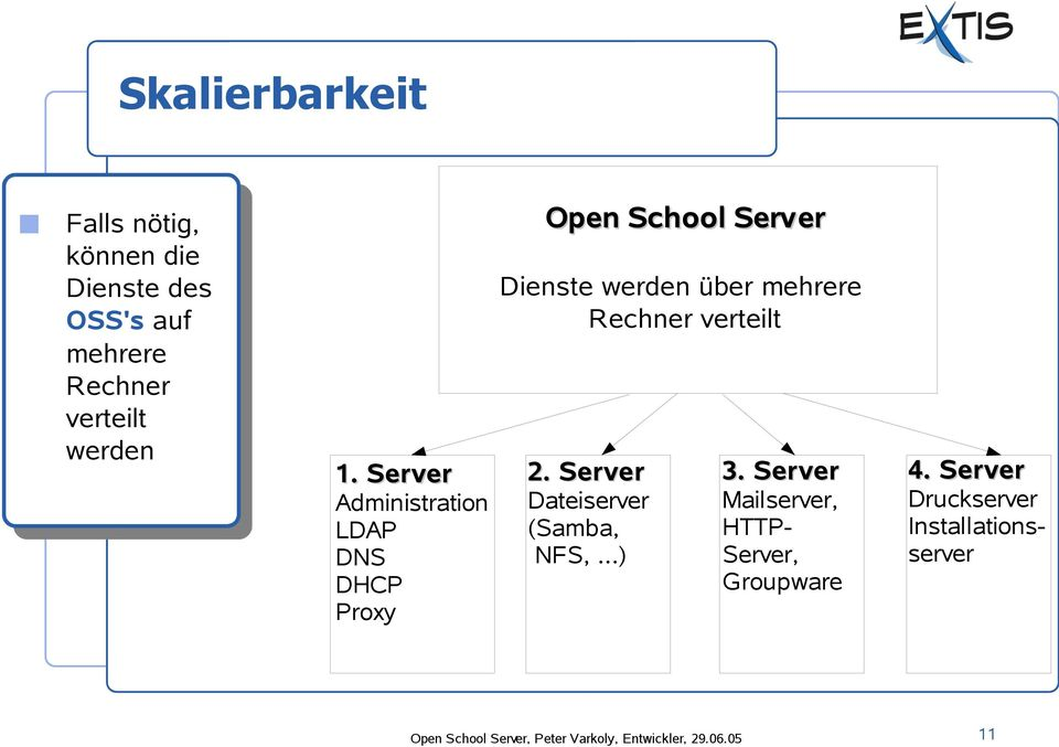 verteilt 2. Server Dateiserver (Samba, NFS,...) 3. Server Mailserver, HTTP- Server, Groupware 4.