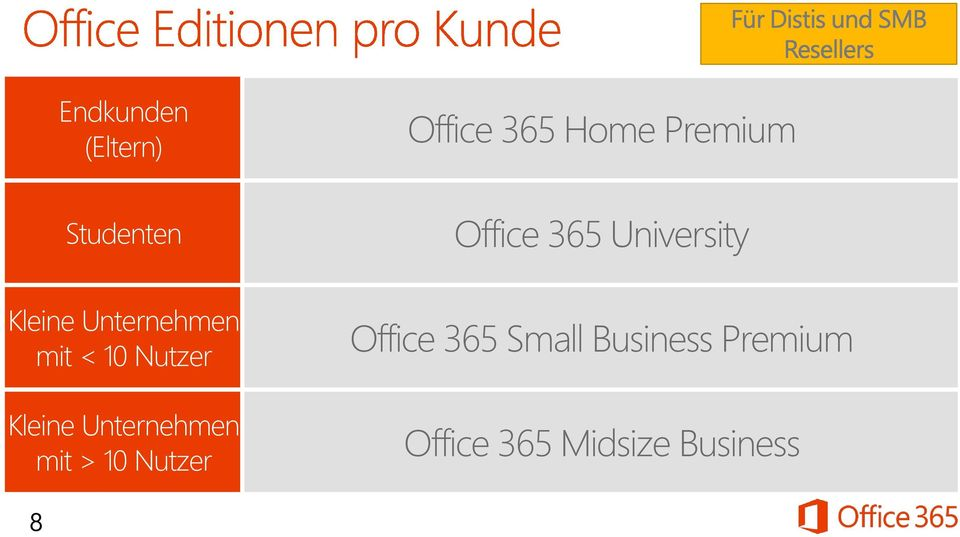 Office 365 Home Premium Office 365 University