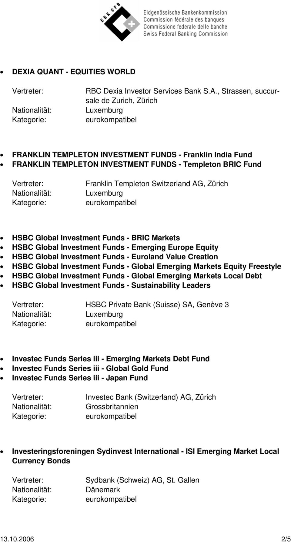 Templeton BRIC Fund Franklin Templeton Switzerland AG, Zürich HSBC Global Investment Funds - BRIC Markets HSBC Global Investment Funds - Emerging Europe Equity HSBC Global Investment Funds - Euroland