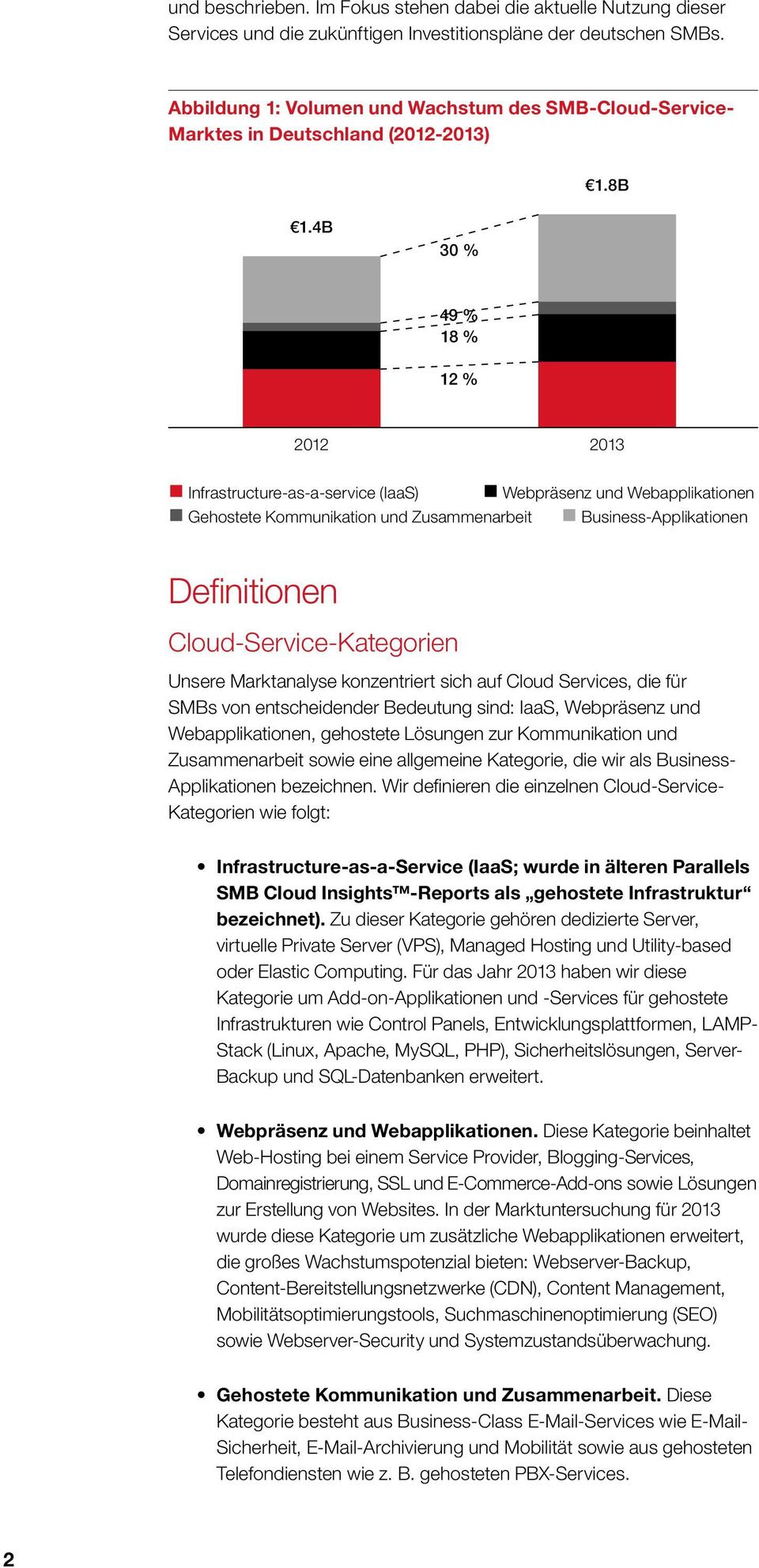 4B 30 % 49 % 18 % 12 % 2012 2013 Infrastructure-as-a-service (IaaS) Webpräsenz und Webapplikationen Gehostete Kommunikation und Zusammenarbeit Business-Applikationen Definitionen