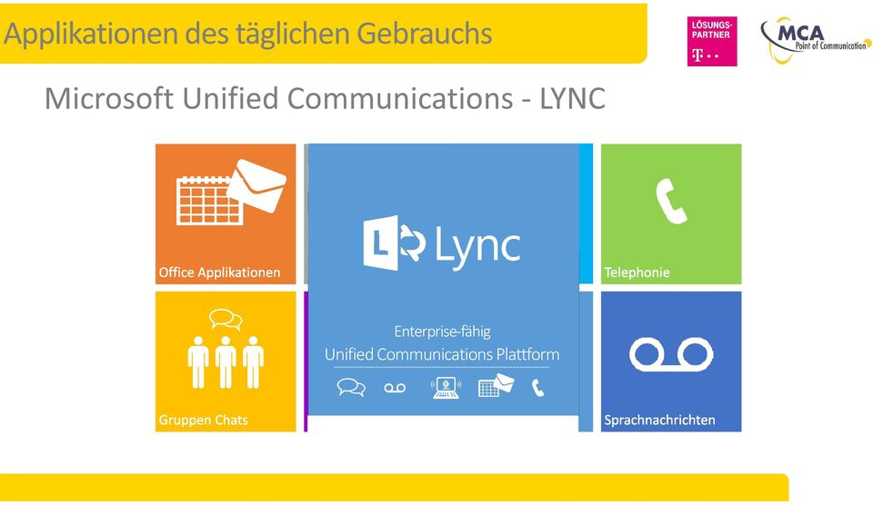 Communications - LYNC