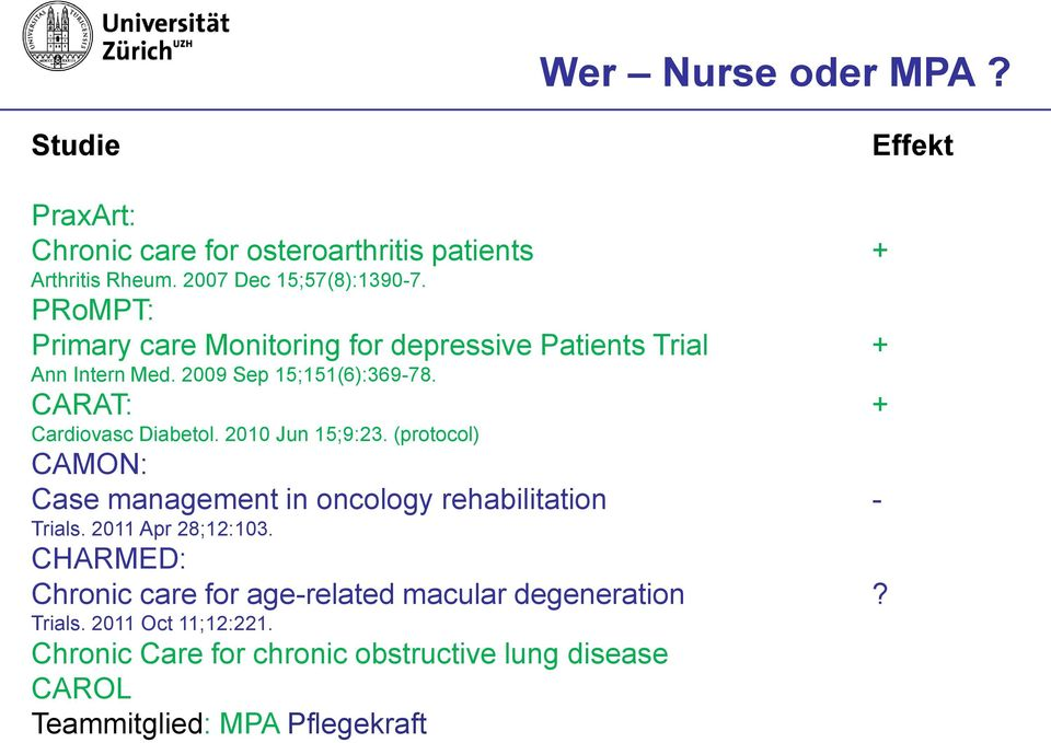 2010 Jun 15;9:23. (protocol) CAMON: Case management in oncology rehabilitation - Trials. 2011 Apr 28;12:103.