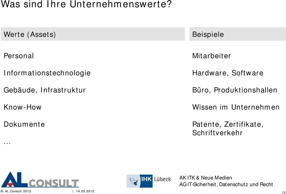 Informationstechnologie Gebäude, Infrastruktur Know-How Dokumente.
