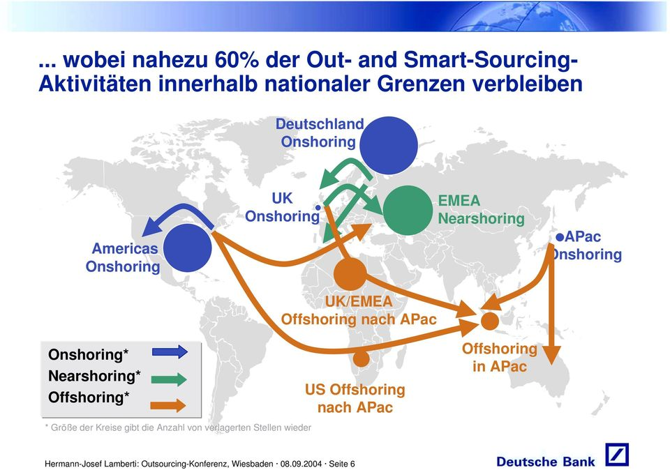 Offshoring* UK/EMEA Offshoring nach APac US Offshoring nach APac Offshoring in APac * Größe der Kreise gibt