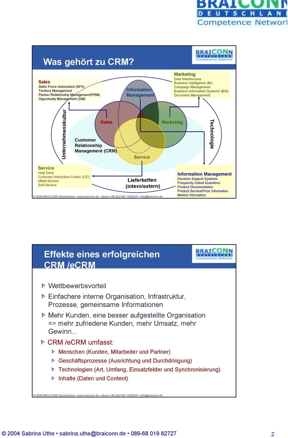 Campaign Management Business Information Systems (BIS) Document Management Unternehmenskultur Sales Customer Relationship Management (CRM) Service Marketing Service Help Desk Customer Interaction