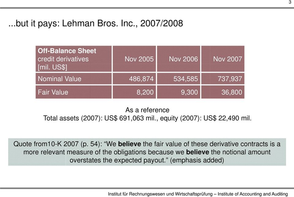 mil., equity (2007): US$ 22,490 mil. Quote from10-k 2007 (p.
