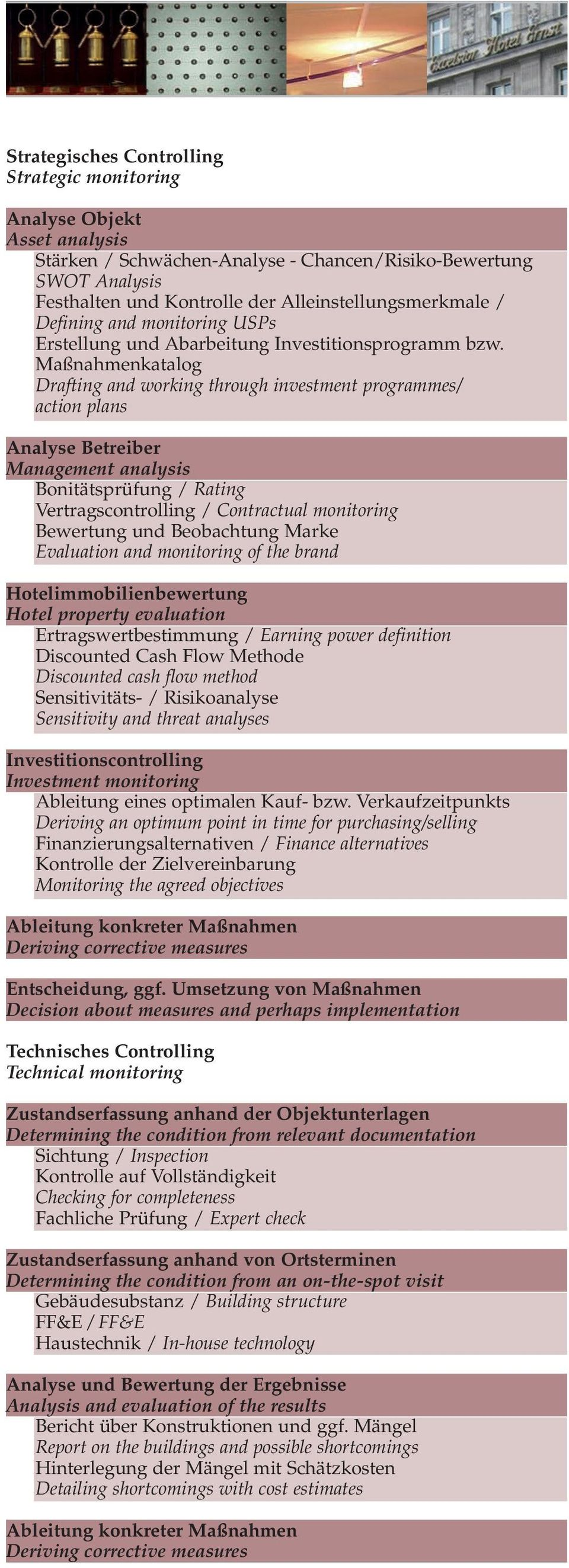 Maßnahmenkatalog Drafting and working through investment programmes/ action plans Analyse Betreiber Management analysis Bonitätsprüfung / Rating Vertragscontrolling / Contractual monitoring Bewertung