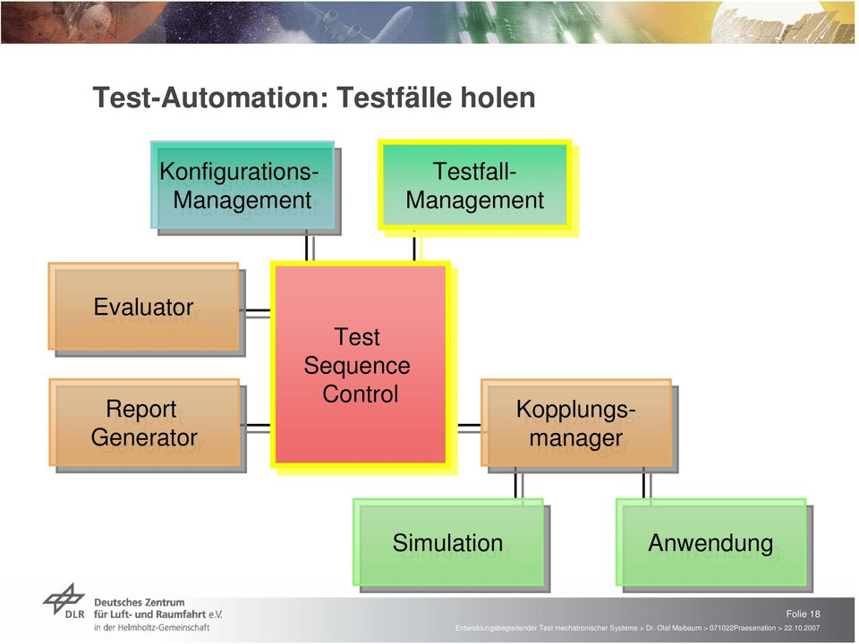 Konfigurations- Management Testfall-