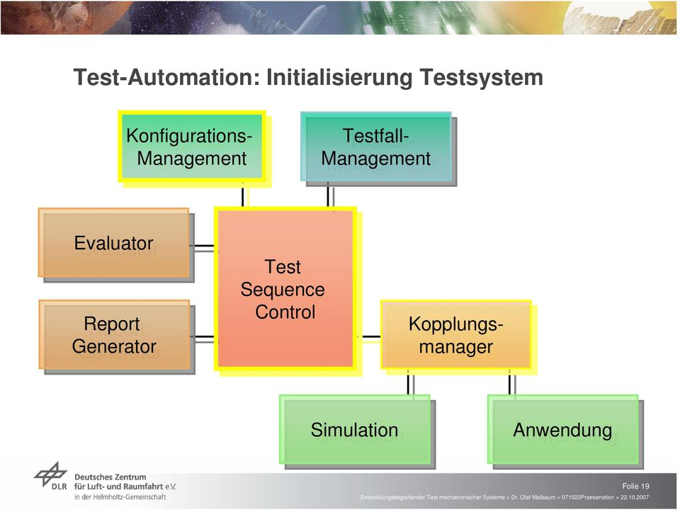 Control Konfigurations- Management Testfall-