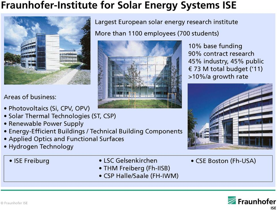 CPV, OPV) Solar Thermal Technologies (ST, CSP) Renewable Power Supply Energy-Efficient Buildings / Technical Building Components Applied