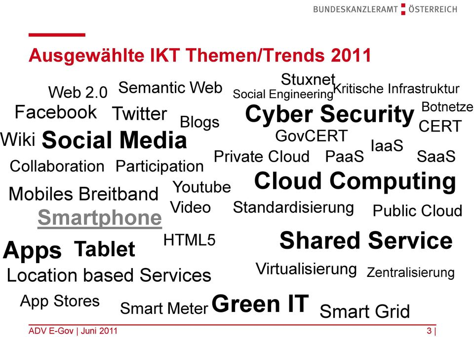 Meter Cyber Security Blogs GovCERT Private Cloud PaaS Participation Youtube Video Standardisierung HTML5 Stuxnet Social