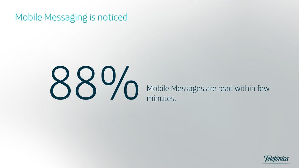 Mobile Messages
