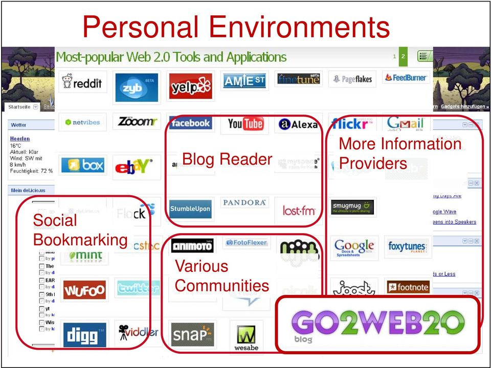 Providers Social Bookmarking