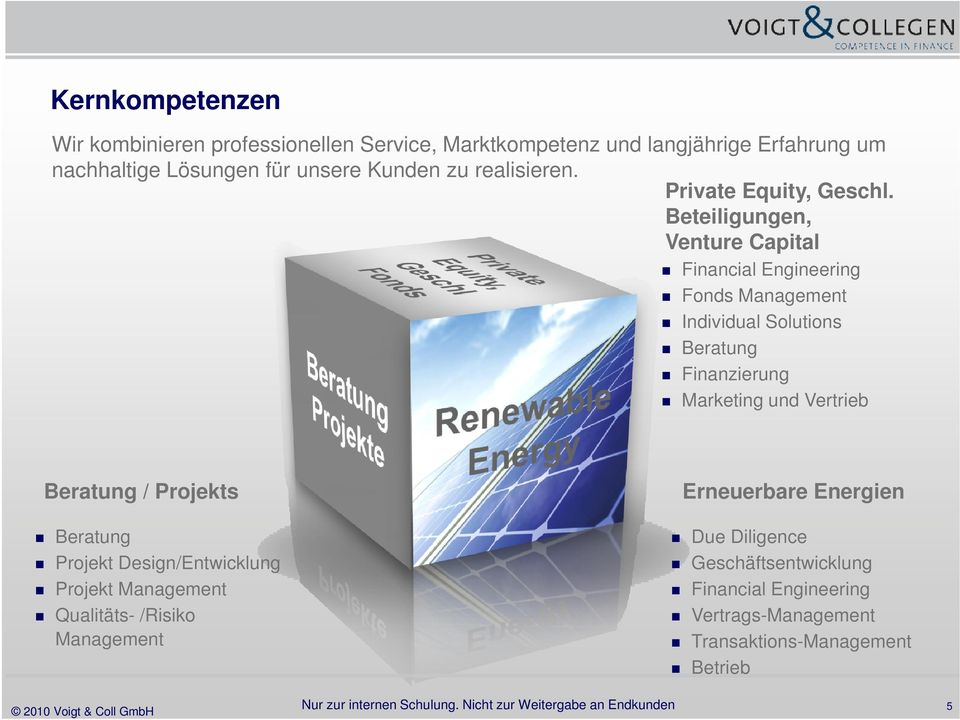 Beteiligungen, Venture Capital Financial Engineering Fonds Management Individual Solutions Beratung Finanzierung Marketing und Vertrieb