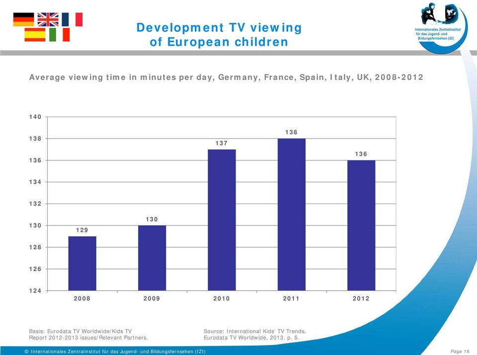 Eurodata TV Worldwide/Kids TV Report 212-213 issues/relevant Partners.
