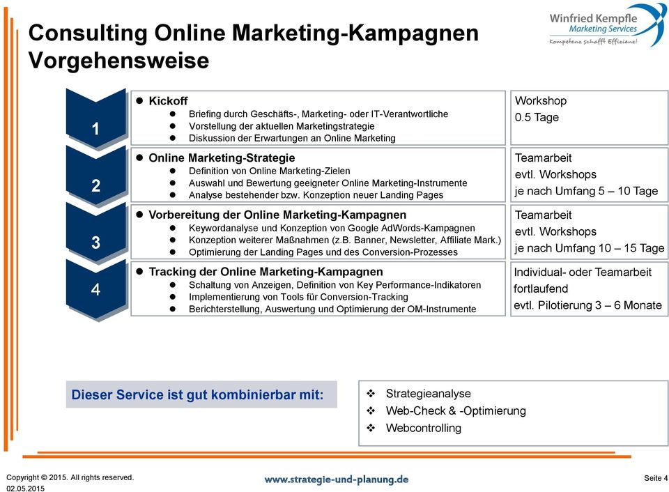 Konzeption neuer Landing Pages Vorbereitung der Online Marketing-Kampagnen Keywordanalyse und Konzeption von Google AdWords-Kampagnen Konzeption weiterer Maßnahmen (z.b. Banner, Newsletter, Affiliate Mark.