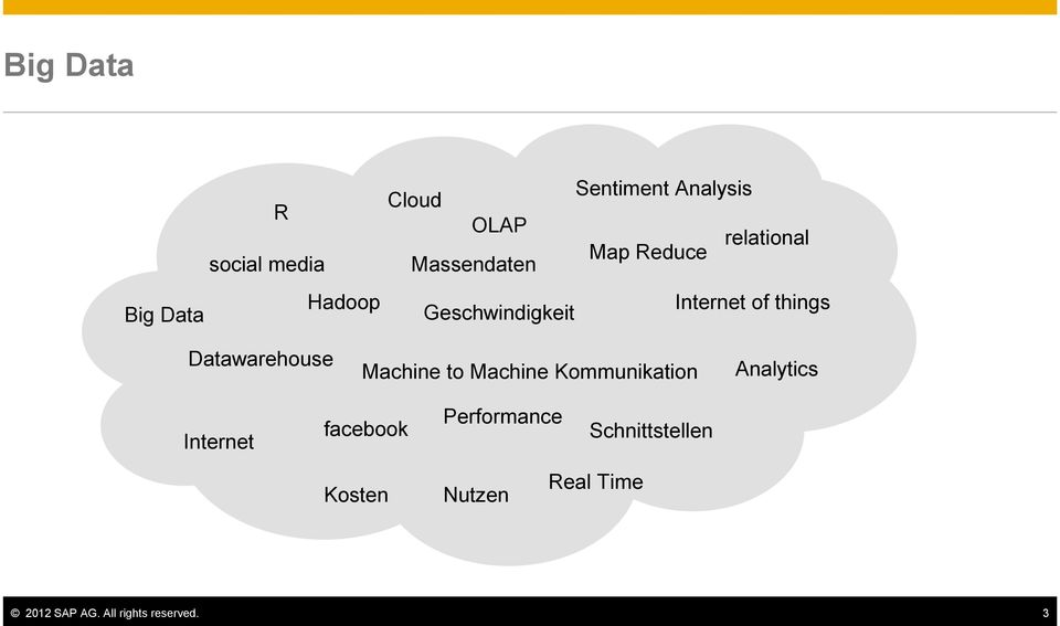 things Datawarehouse Machine to Machine Kommunikation Analytics Internet