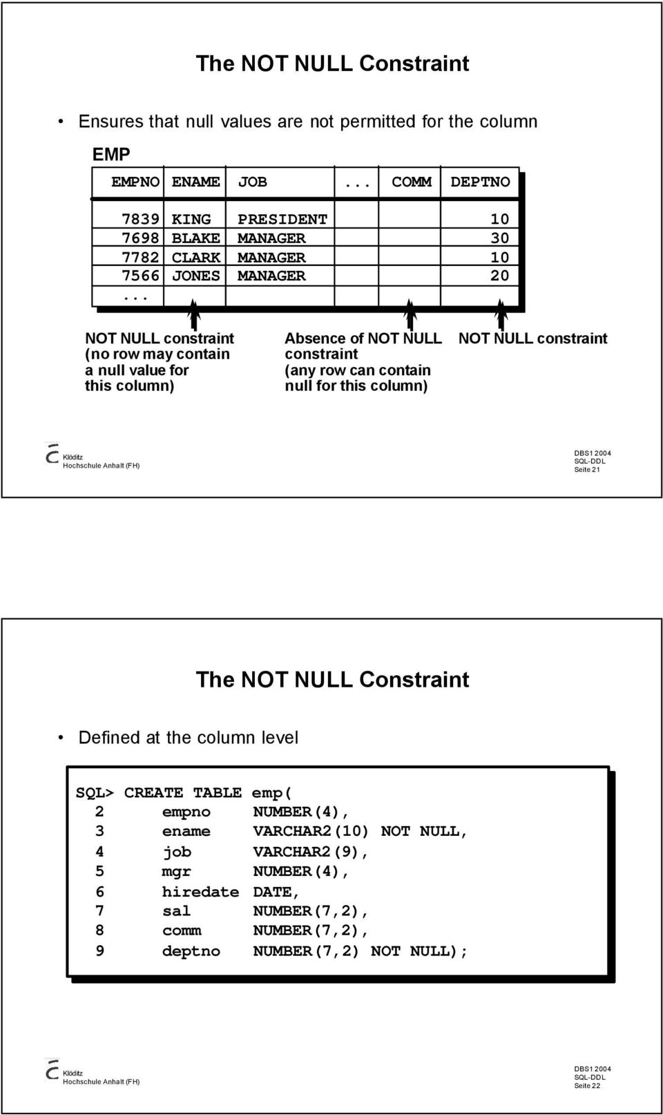 .. NOT NULL constraint (norow may contain a null value for this column) Absence of NOT NULL constraint (any row can contain null for this column) NOT NULL